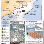 По данным южнокорейской разведки, КНДР готовится к ядерному испытанию