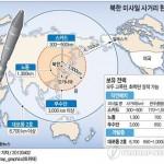 США планируют разместить на Аляске еще 14 ракет-перехватчиков по программе ПРО для защиты от угрозы со стороны КНДР