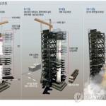 Пхеньян завершил подготовку к новому ядерному испытанию, утверждают в Сеуле