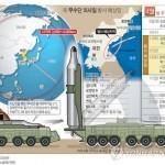 Северокорейские баллистические ракеты сняты со стартовых позиций
