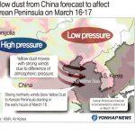 Чрезвычайно мощная пыльная буря накрыла всю территорию РК