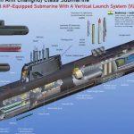 Daewoo Shipbuilding построит новую ракетную подводную лодку